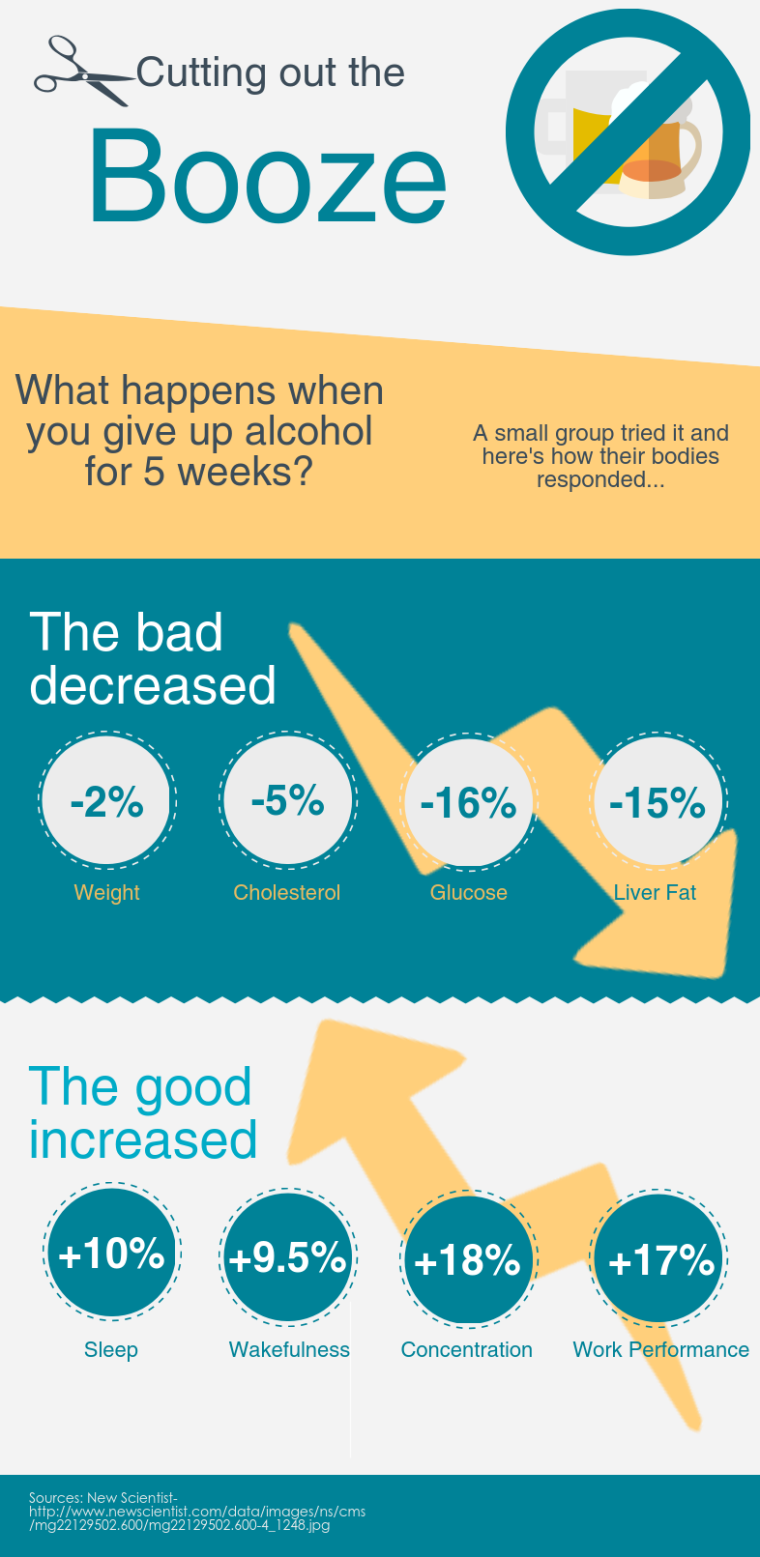 benefitsofnotdrinking.png